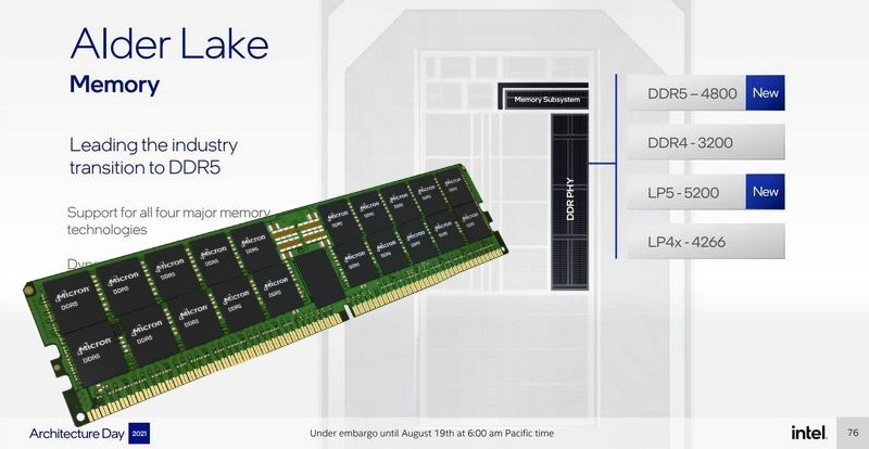 Intel Core i9-12900K se filters with DDR5-8000 . memory