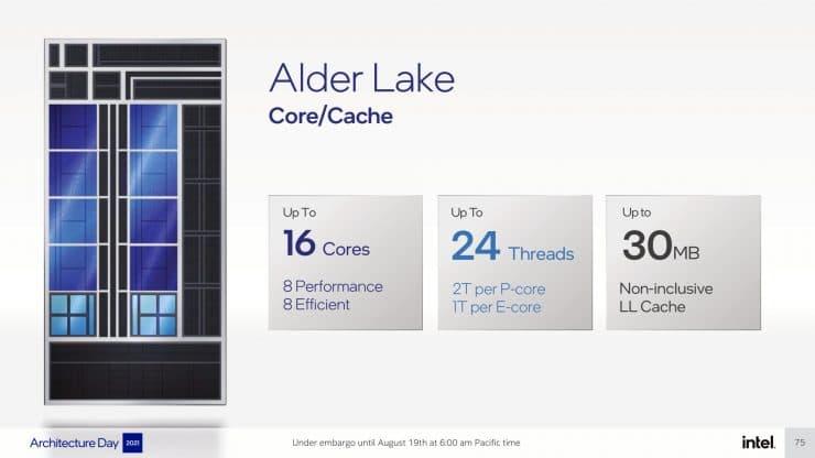 CPU Intel Alder Lake tope de gama 740x416 1